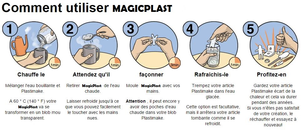 Utilisation MagicPlast